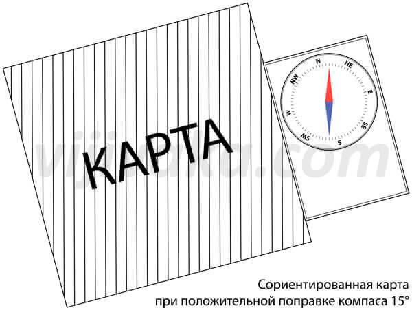 Вертикальная ось карты должна быть направлена на Полярную звезду.