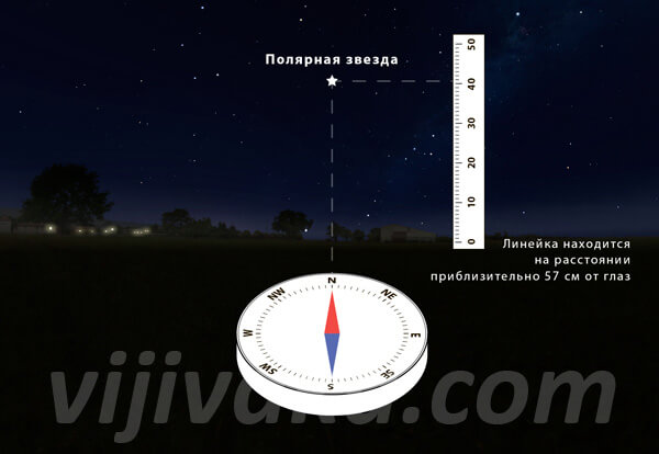 """В данном случае """"ковш"""" Полярной Медведицы находится слева от Полярной звезды, а Кассиопея - справа внизу."""