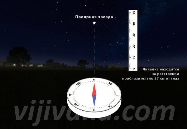 В норме достаточно знать только направление на Полярную звезду - на этой линии она будет самой заметной и яркой на небе.