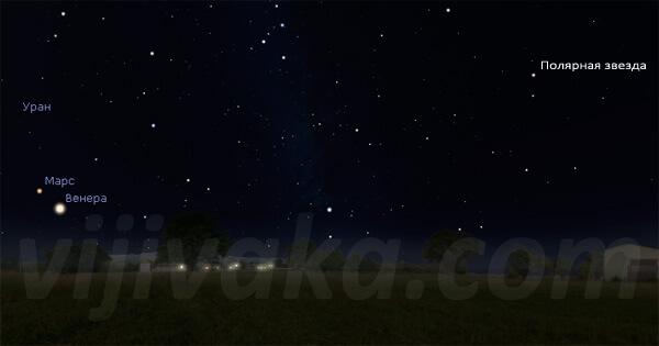 Полярная звезда и Венера на звездном небе.