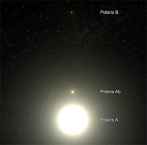 Звездная система Полярной звезды.