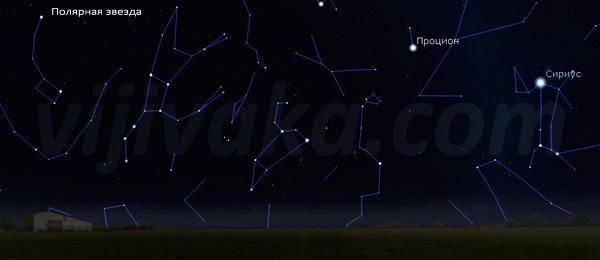 Полярная звезда и Сириус на звездном небе.
