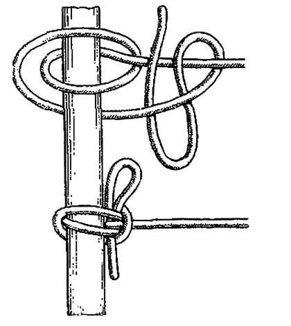 В то же время, при переменных нагрузках мокрый штык менее надежен, чем простой с контролькой.