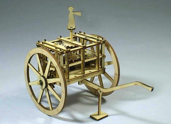 Ничего общего с компасом, однако, такая колесница не имеет - она лишь указывает на заранее заданное направление.
