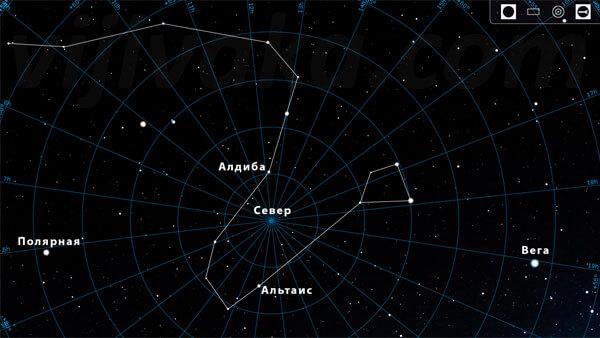 На Луне созвездия выглядят так же, как на Земле, только смещаются по нему немного по-иному.